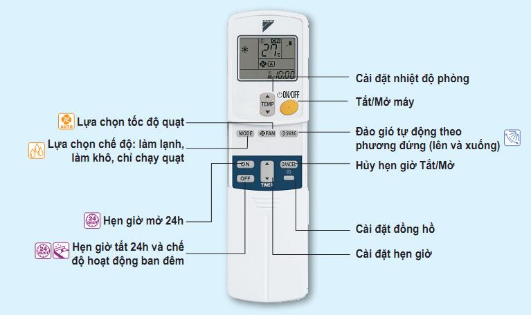 Bật mí cách sử dụng điều khiển điều hòa nhiệt độ